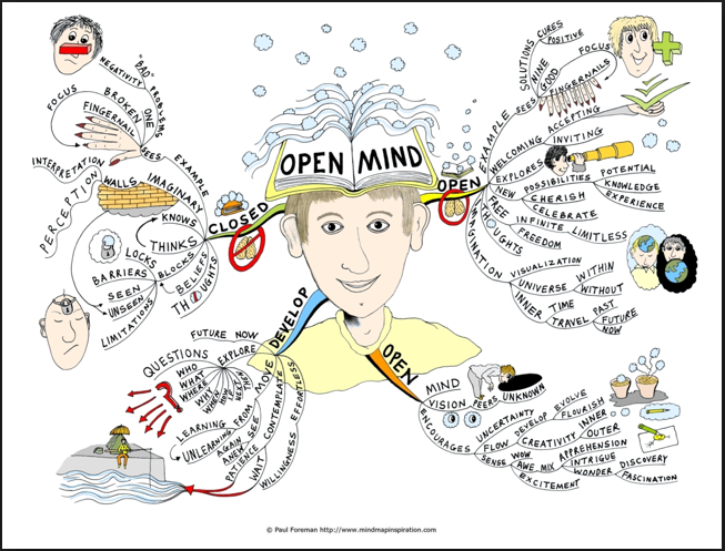 Open Minds for Open Hearts